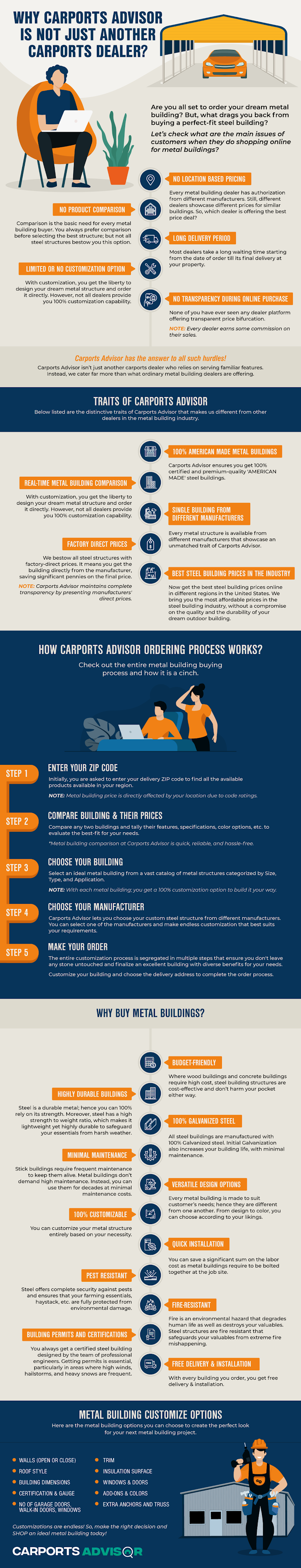 Why Carports Advisor is Not Just Another Carports Dealer #infographic #Construction #infographics