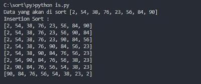 Output Insertion Sort