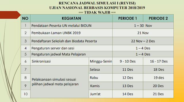Jadwal Simulasi Pertama UNBK 2019