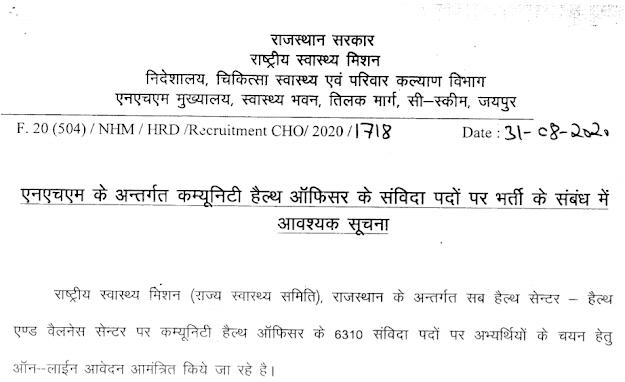 NHM Rajasthan CHO Recruitment 2020-Apply Online