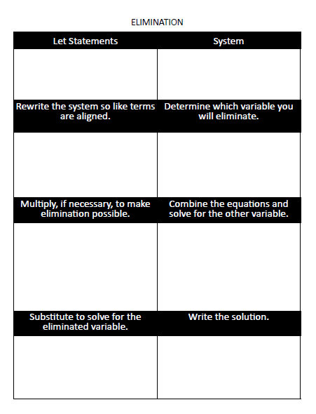 Math love blank graphic organizers for solving systems of my students really appreciated having this template that they could fill out and staple to their quiz i only had a handful of students choose to just show ibookread Download