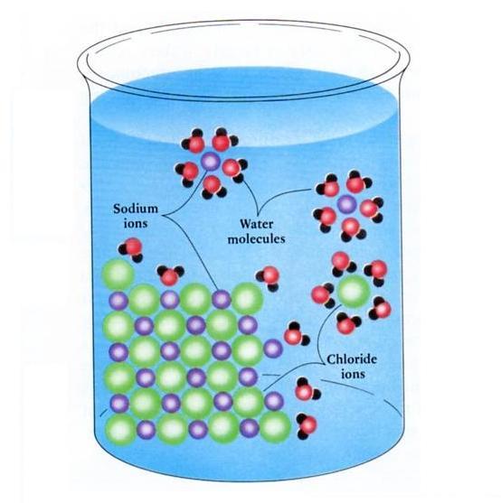 Larutan Elektrolit Dan Non Elektrolit Jejaring Kimia