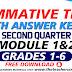 Summative Test GRADES 1-6 Q2 Modules 1-2