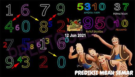 Prediksi Mbah Semar Macau sabtu 12 juni 2021