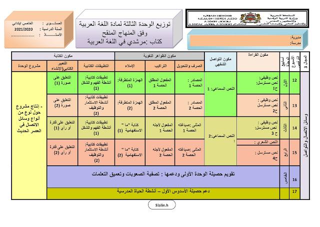 التوازيع المرحلية للغة العربية للمستوى الخامس 5 وفق المنهاج المنقح 2020