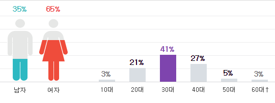 Yoona bir eğlence şovuna konuk oldu, estetik dedikoduları çıktı