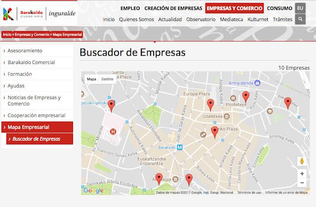 Mapa empresarial de Inguralde