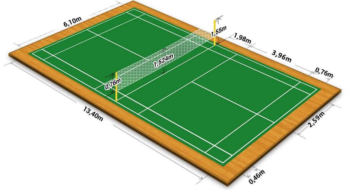 Ukuran Lapangan Badminton Lengkap Gambar dan Keterangannya ...