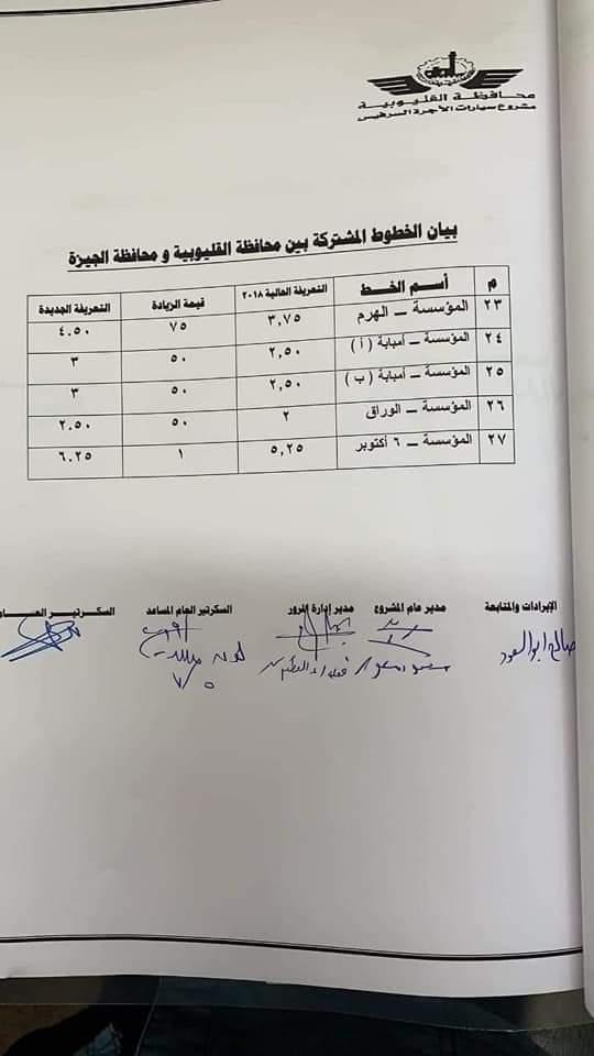 ننشر التعريفه الجديده للمواصلات داخل وبين المدن المصرية بعد زياده اسعار الوقود بجميع المحافظات FB_IMG_1562332082845