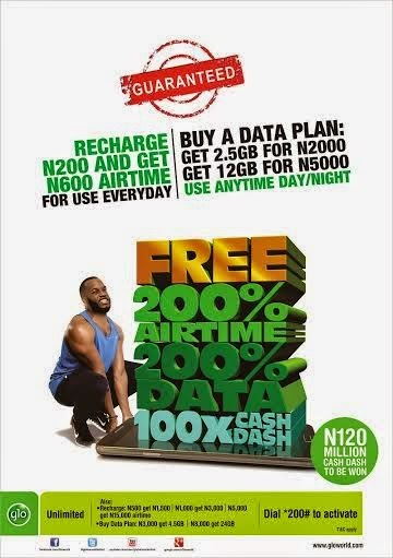 Glo Data Bundel Plan Subscription Code - Daily Weekly