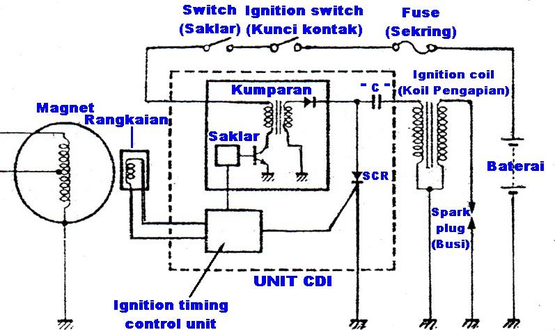 Autotronik  Rangkaian  U0026 S Pengapian Cdi