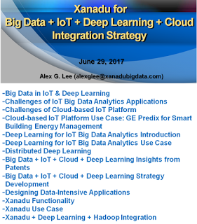 deep learning applications in iot