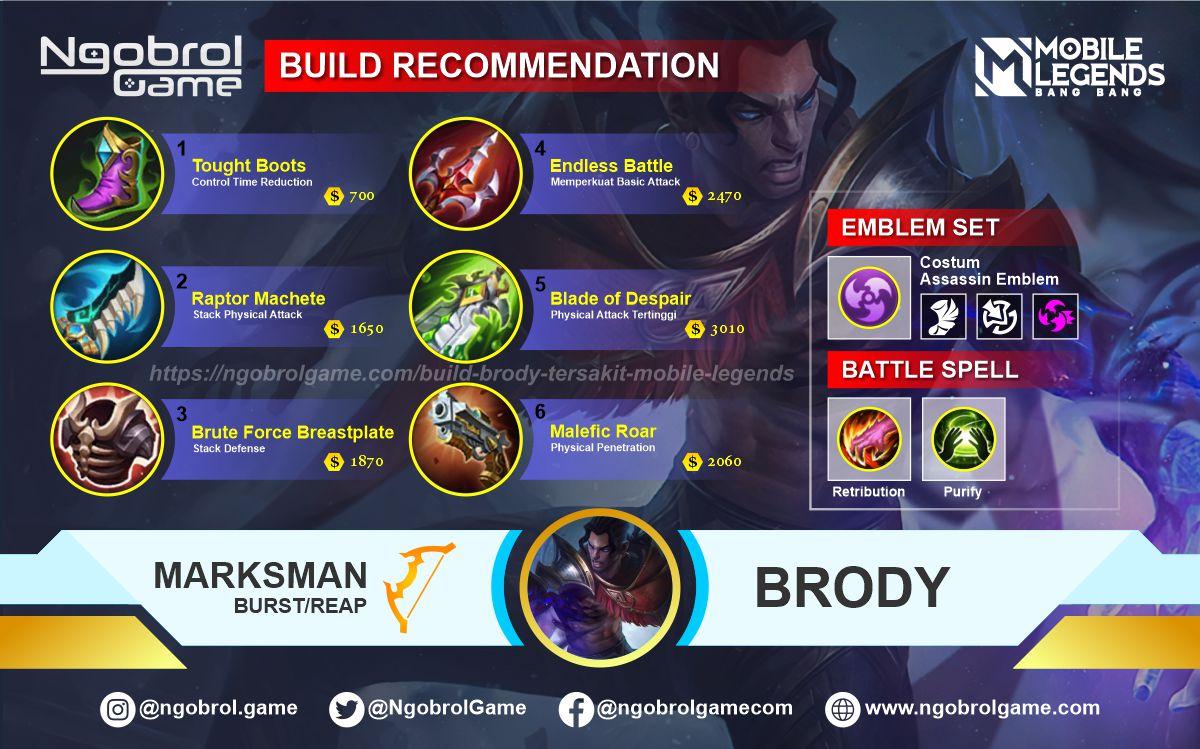 Build Brody Tersakit 2021 Mobile Legends