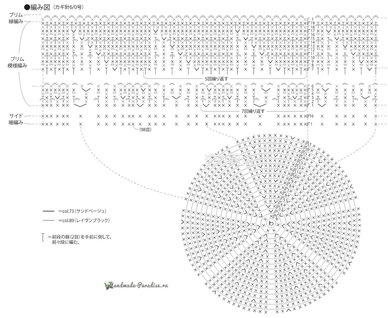 Соломенная шляпа крючком. Схемы вязания (3)