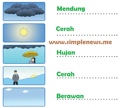 keadaan cuaca berdasarkan gambar www.simplenews.me