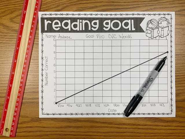 Reading Goal Graph with a Goal Line, Ruler, and Marker