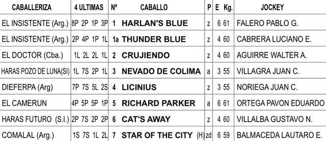 Clásico Uberto F. Vignart G2 2000m. Hipódromo de La Plata.