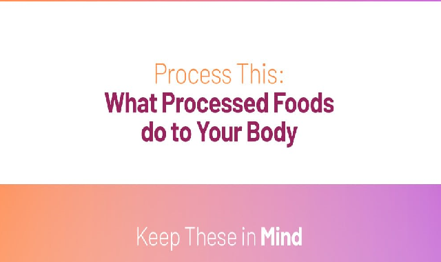 Process This: What Processed Foods do to Your Body #infographic