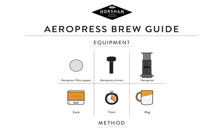 How to Make Great Coffee Using an Aeropress #infographic