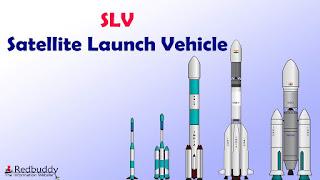 Full-Form of SLV