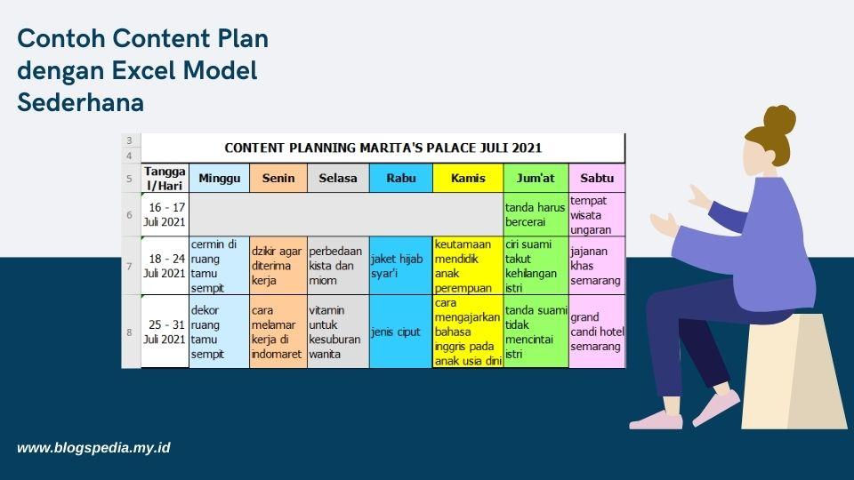 blog plan sederhana