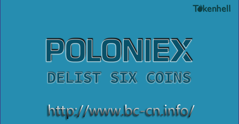 Poloniex Support Number
