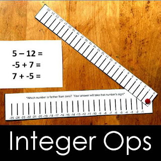 A manipulative for integer operations