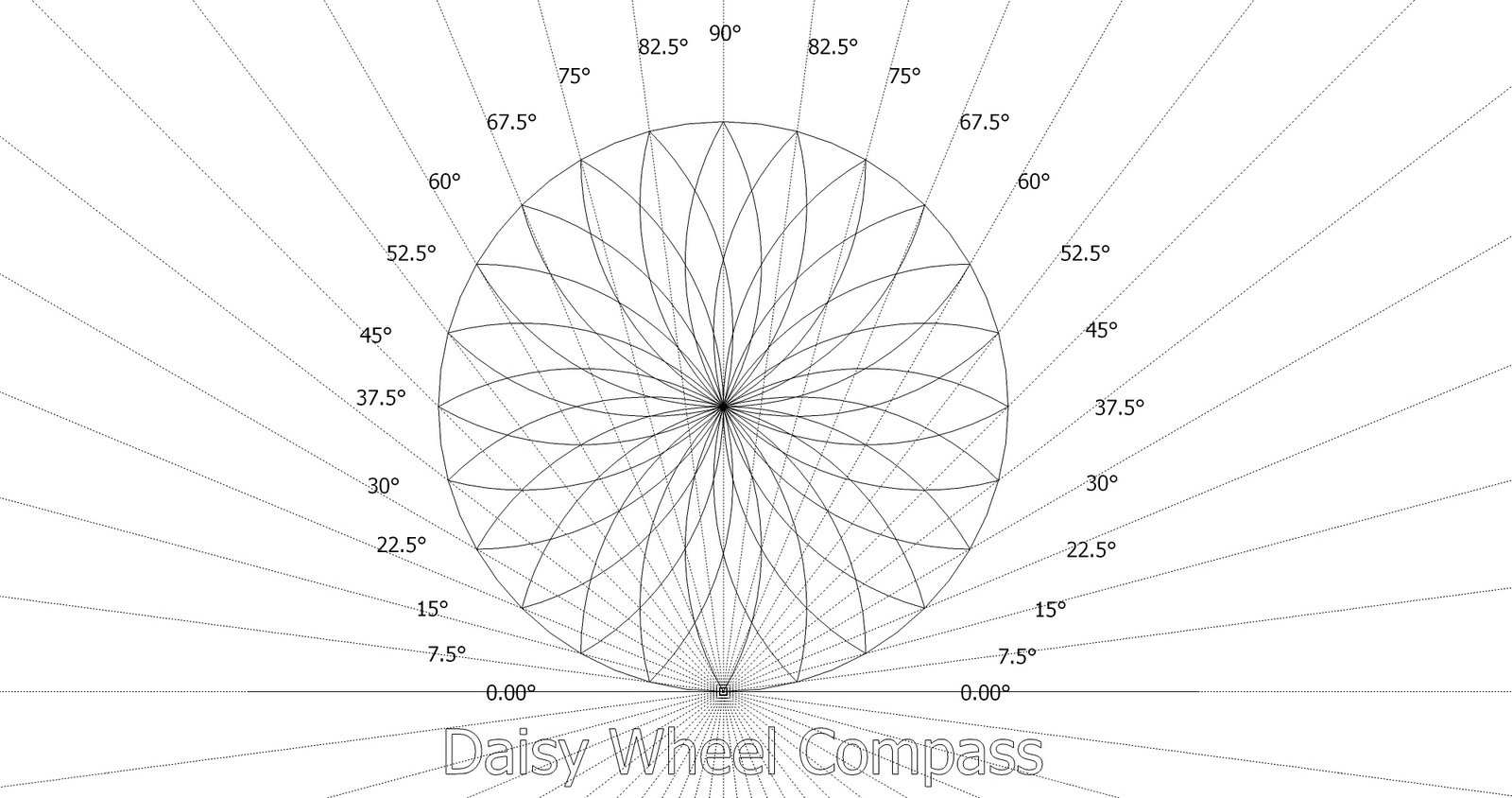 How To Draw A Daisy With A Compass