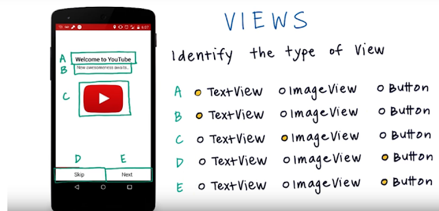 Text View Image View Button View in youtube app