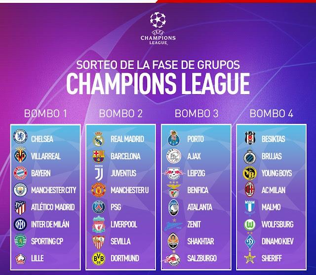 Sorteo Champions 21/22
