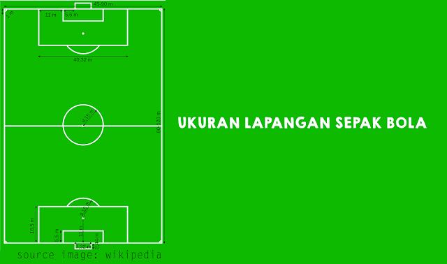 Ukuran Lapangan Sepak Bola yang benar