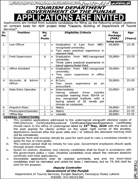 Jobs Available in Tourism Department 2020 - Salary 50000