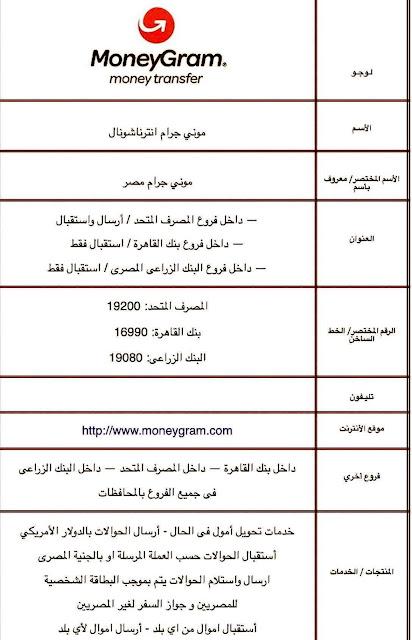 MONEY GRAM موني جرام لتحويل مبالغ لاحباءك واقاربك في مصر او أي مكان في العالم