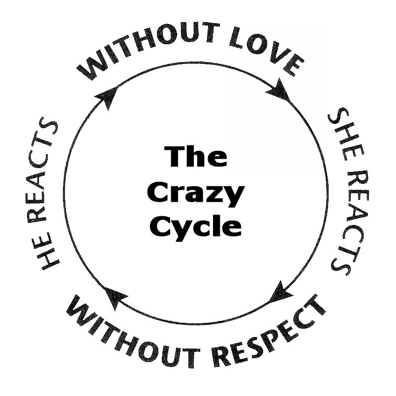 Chaplain Malcolm Rios Love Respect And The Crazy Cycle
