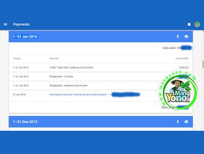 Pembayaran Google Adsense Bulan Januari 2016.