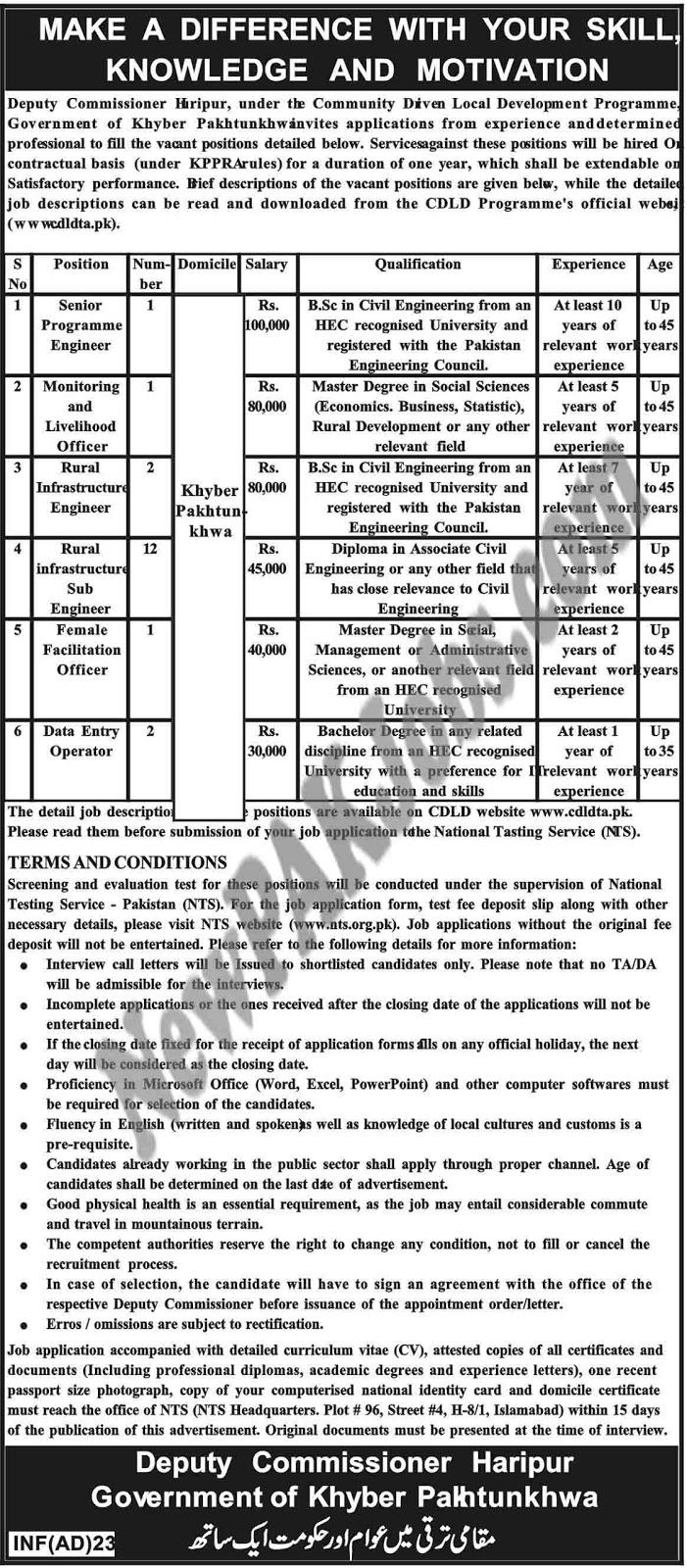 Deputy Commissioner Haripur Jobs Today Ad Mashraq Newspaper