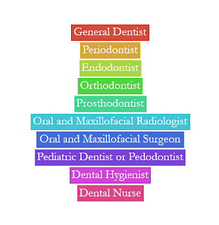 do you know that dental practitioner can help you stop smoking