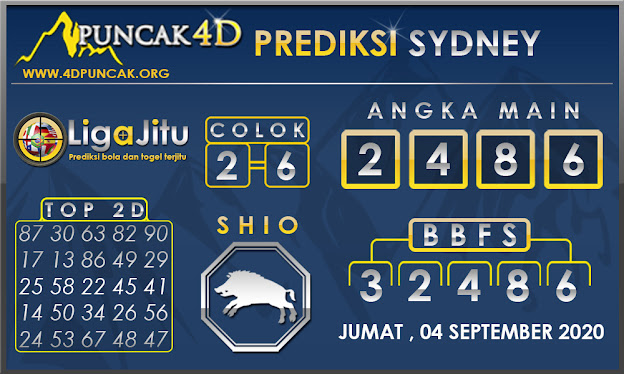 PREDIKSI TOGEL SYDNEY PUNCAK4D 04 SEPTEMBER 2020