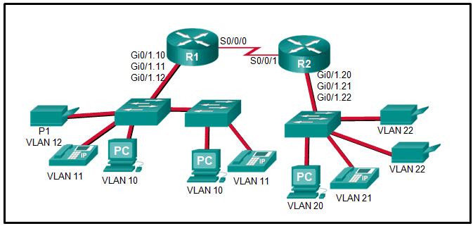 CCNA-3-v7-Mod-3-5-p30-compressor