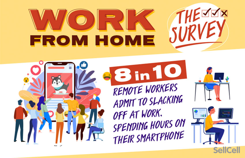 Survey: Eight in 10 Remote Workers Admit to Slacking Off at Work #infographic