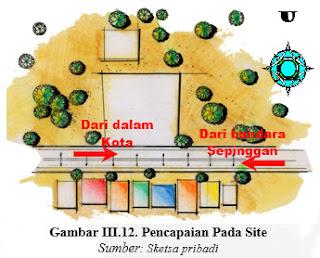 Lembaga Pemasyarakatan Khusus Narkotika di Balikpapan | BAB III (Lanjutan 2)