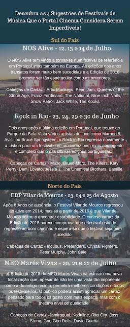 4 Festivais de Música Que Não Pode Perder Este Verão