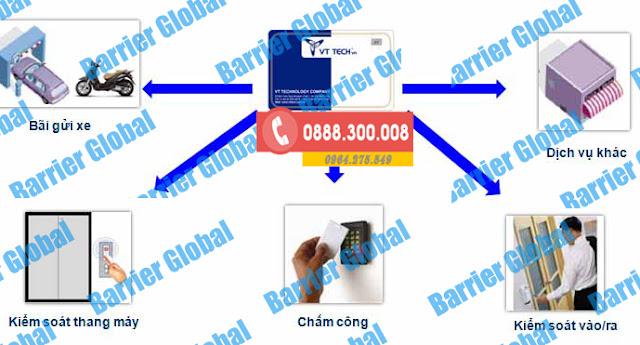 Công nghệ thẻ từ xa RFID cho bãi đỗ xe