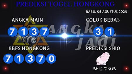 Prediksi Togel Angka Jitu Hongkong HK Rabu 05 Agustus 2020