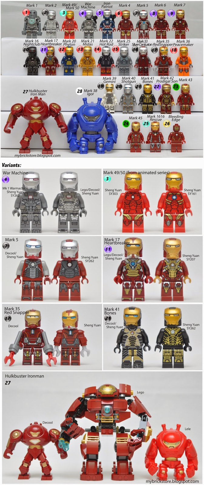 My Brick Store: List of Lego Iron Man (updated April 24th, 2015)