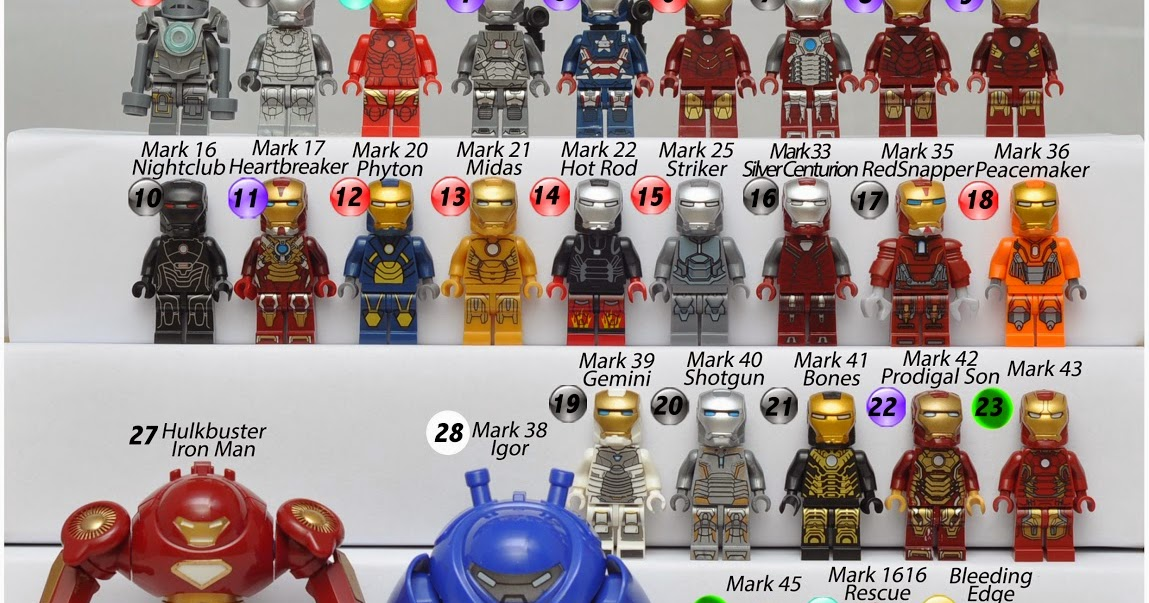 My Brick Store List Of Lego Iron Man Updated April 24th