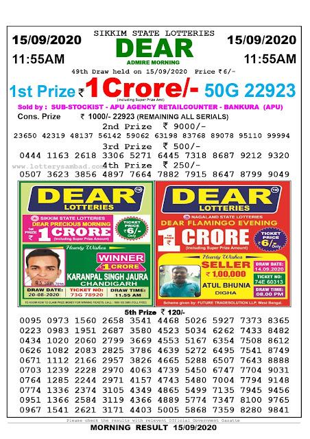 Lottery Sambad Result 15.09.2020 Dear Admire Morning 11:55 am