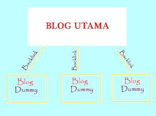 Apa Itu Blog Dummy? Apa Manfaat  Blog Dummy Untuk SEO