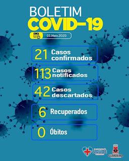 ALERTA GERAL! Guarabira já tem 21 pessoas infectadas com coronavírus, segundo a SMS