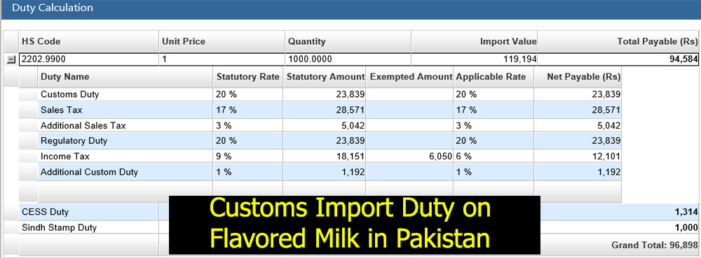 Customs-Import-Duty-on-Flavored-Milk-in-Pakistan